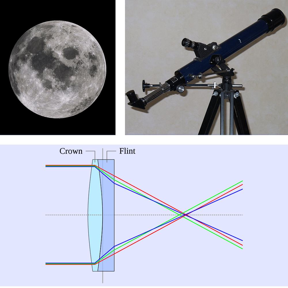 telescopio-refractor-luna