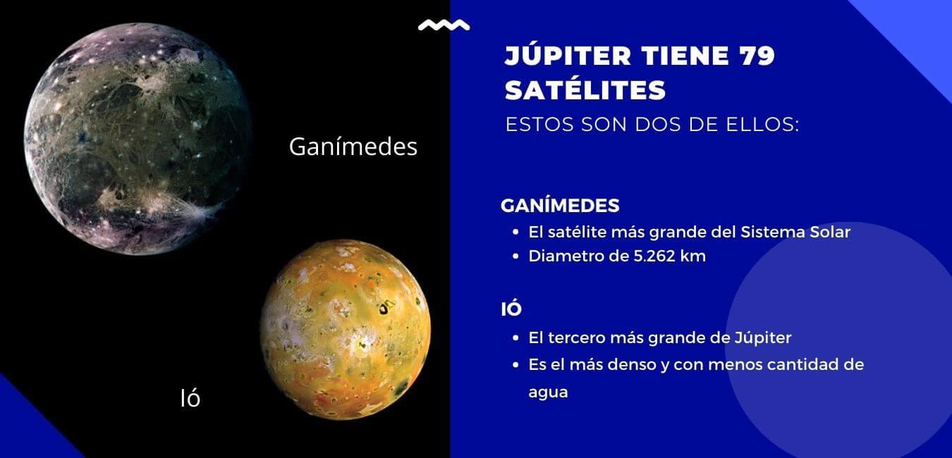 Satelites de Jupiter, Io y Ganimede