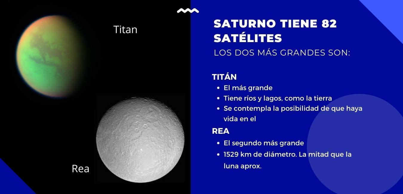 Satelites de Saturno: Rea y Titan